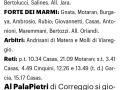 [C-REMSPO - 17]  CARLINO/GIORNALE/RES/13 ... 19/04/21
