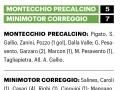 [C-REMSPO - 18]  CARLINO/GIORNALE/RES/07 ... 03/05/21